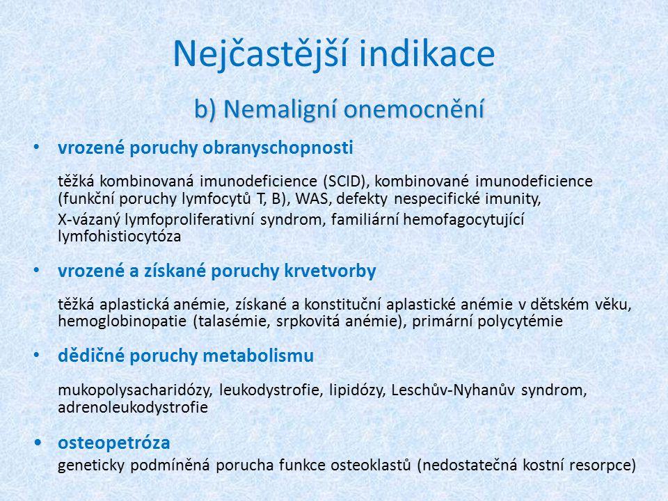 Nejčastější indikace b) Nemaligní onemocnění vrozené poruchy obranyschopnosti těžká kombinovaná imunodeficience (SCID), kombinované imunodeficience (f