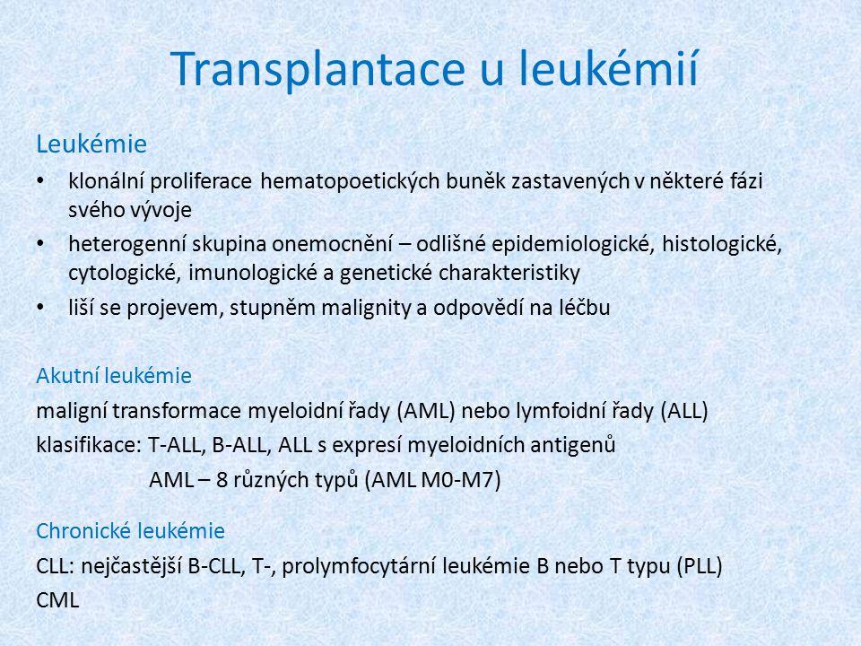 Transplantace u leukémií Leukémie klonální proliferace hematopoetických buněk zastavených v některé fázi svého vývoje heterogenní skupina onemocnění –