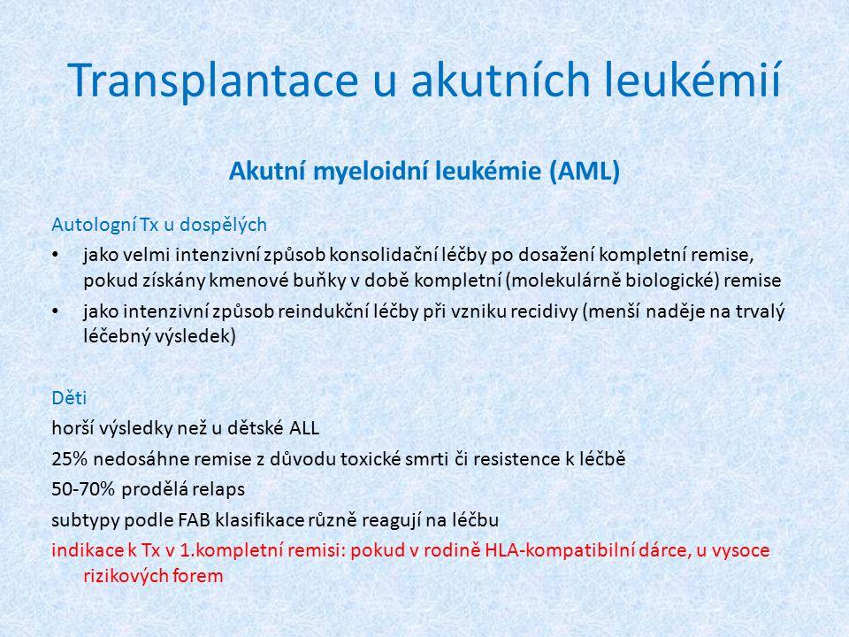 Akutní myeloidní leukémie (AML) Autologní Tx u dospělých jako velmi intenzivní způsob konsolidační léčby po dosažení kompletní remise, pokud získány k
