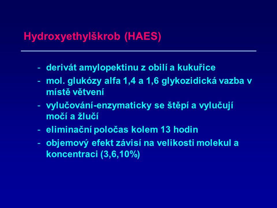 Hydroxyethylškrob (HAES) -derivát amylopektinu z obilí a kukuřice -mol.