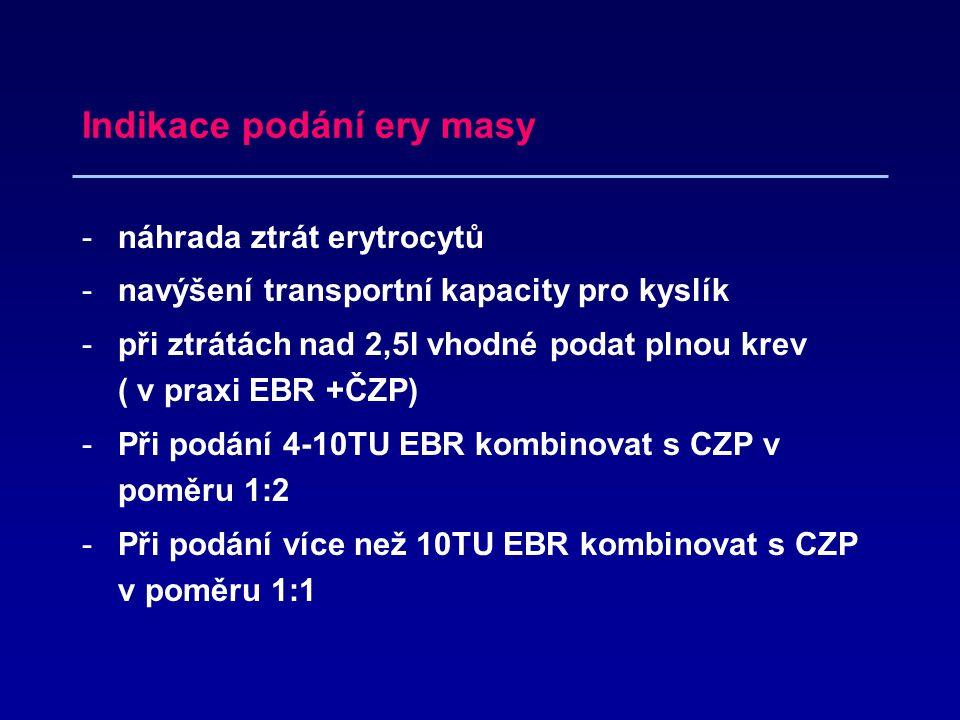 Indikace podání ery masy -náhrada ztrát erytrocytů -navýšení transportní kapacity pro kyslík -při ztrátách nad 2,5l vhodné podat plnou krev ( v praxi EBR +ČZP) -Při podání 4-10TU EBR kombinovat s CZP v poměru 1:2 -Při podání více než 10TU EBR kombinovat s CZP v poměru 1:1