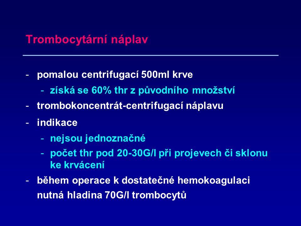 Trombocytární náplav -pomalou centrifugací 500ml krve -získá se 60% thr z původního množství -trombokoncentrát-centrifugací náplavu -indikace -nejsou jednoznačné -počet thr pod 20-30G/l při projevech či sklonu ke krvácení -během operace k dostatečné hemokoagulaci nutná hladina 70G/l trombocytů