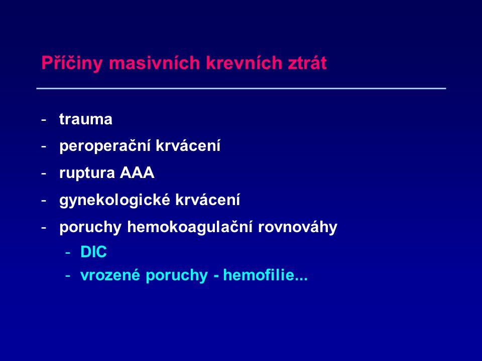 Příčiny masivních krevních ztrát -trauma -peroperační krvácení -ruptura AAA -gynekologické krvácení -poruchy hemokoagulační rovnováhy -DIC -vrozené poruchy - hemofilie...