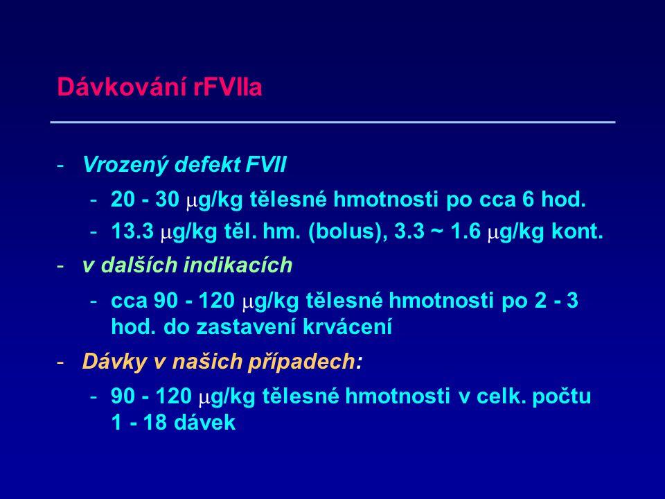 Dávkování rFVIIa -Vrozený defekt FVII -20 - 30  g/kg tělesné hmotnosti po cca 6 hod.