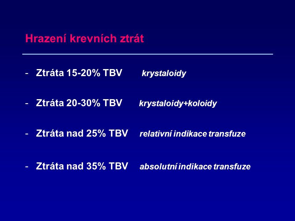 Přípravky koagulačních faktorů -lidský fibrinogen -přípravky faktoru VIII -koncentrát faktoru IX -koncentrát protrombinového komplexu (PPSB) -koncentrát faktoru XIII -rFVIIa -používány k cílené substituční léčbě -jsou velmi drahé -vysoké riziko přenosu hepatitid -přísná indikační kritéria