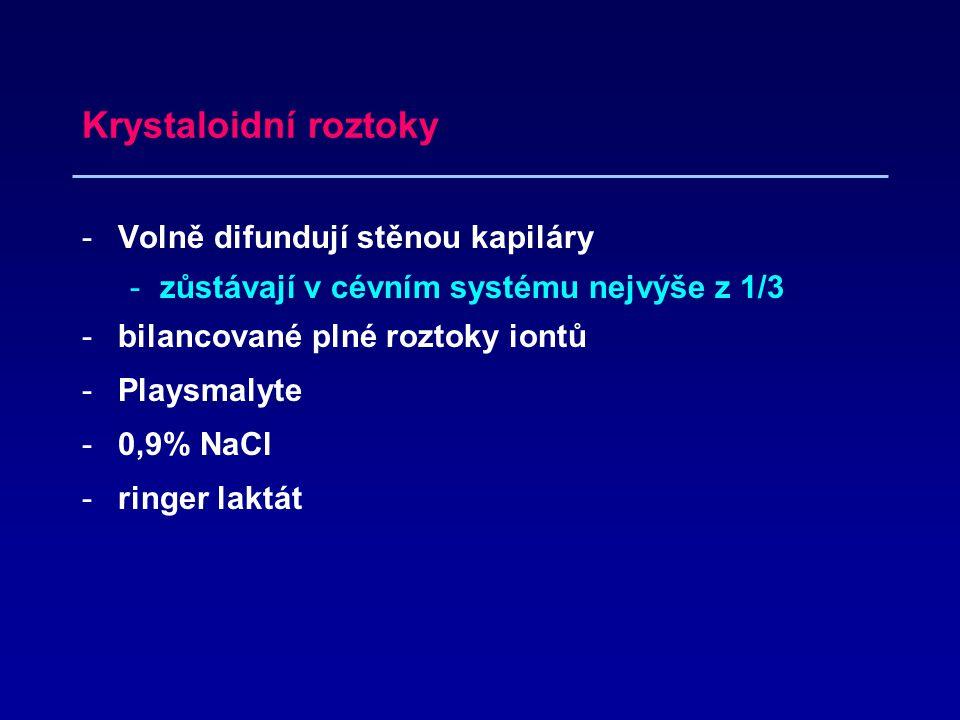 Koloidní roztoky -vysokomolekulární látky k hrazení ztrát intravazálního kolujícího objemu -tělu vlastní -lidský albumin,ČZP -umělé koloidy -hydroxyethylškrob -želatina -(dextrany)