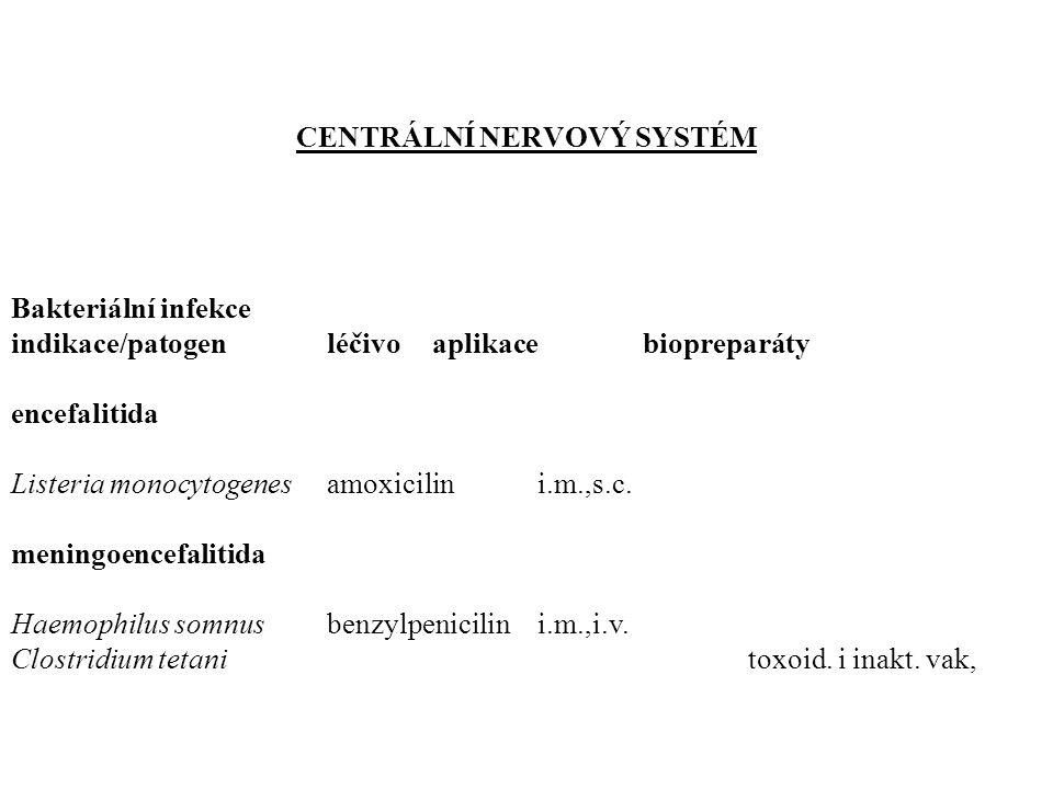 CENTRÁLNÍ NERVOVÝ SYSTÉM Bakteriální infekce indikace/patogen léčivo aplikacebiopreparáty encefalitida Listeria monocytogenesamoxicilini.m.,s.c.