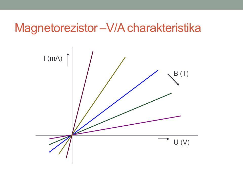 Magnetorezistor –V/A charakteristika U (V) I (mA) B (T)