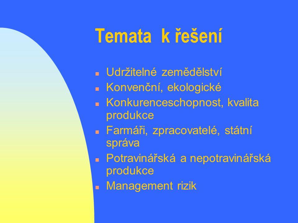 Temata k řešení n Udržitelné zemědělství n Konvenční, ekologické n Konkurenceschopnost, kvalita produkce n Farmáři, zpracovatelé, státní správa n Potravinářská a nepotravinářská produkce n Management rizik