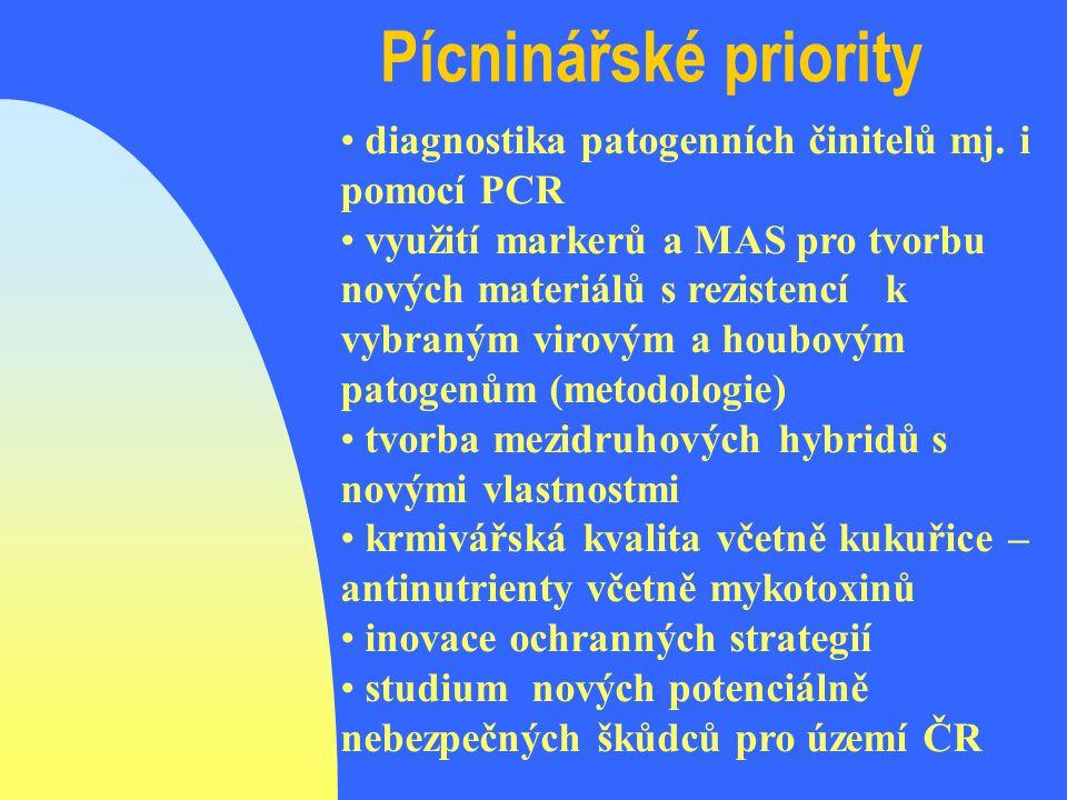 Pícninářské priority diagnostika patogenních činitelů mj.