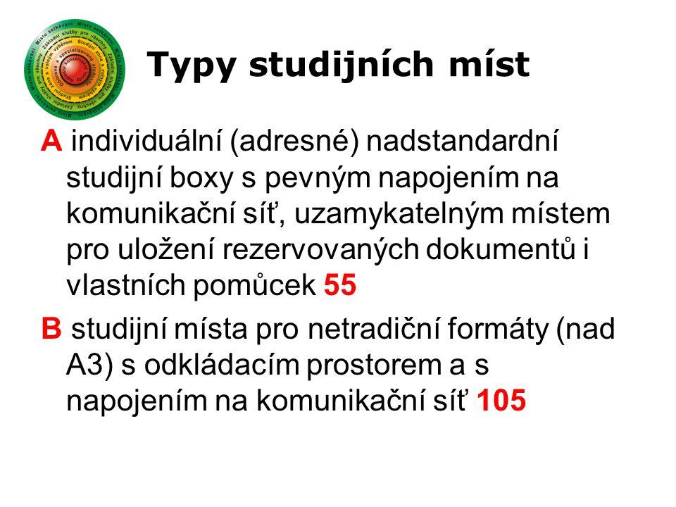 Typy studijních míst A individuální (adresné) nadstandardní studijní boxy s pevným napojením na komunikační síť, uzamykatelným místem pro uložení reze