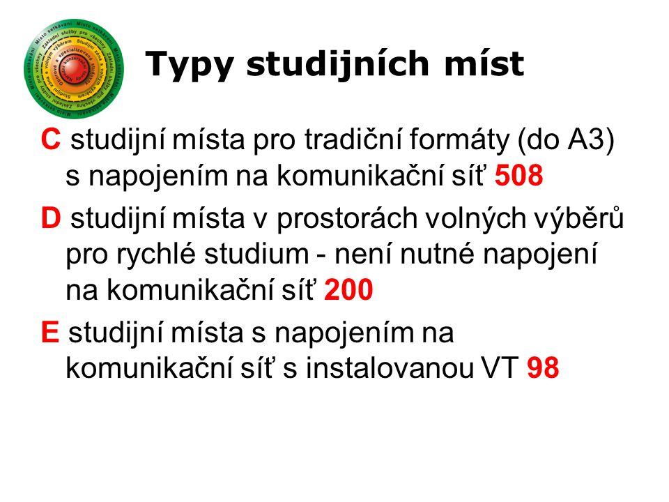 Typy studijních míst C studijní místa pro tradiční formáty (do A3) s napojením na komunikační síť 508 D studijní místa v prostorách volných výběrů pro