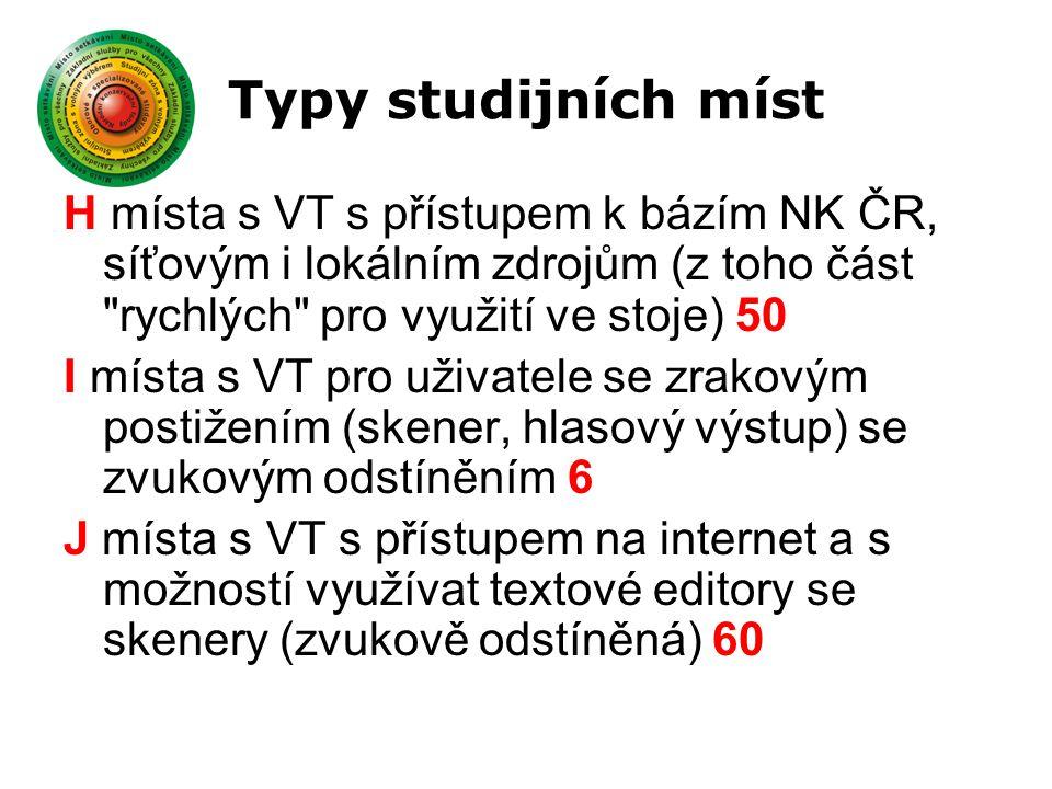 Typy studijních míst H místa s VT s přístupem k bázím NK ČR, síťovým i lokálním zdrojům (z toho část rychlých pro využití ve stoje) 50 I místa s VT pro uživatele se zrakovým postižením (skener, hlasový výstup) se zvukovým odstíněním 6 J místa s VT s přístupem na internet a s možností využívat textové editory se skenery (zvukově odstíněná) 60