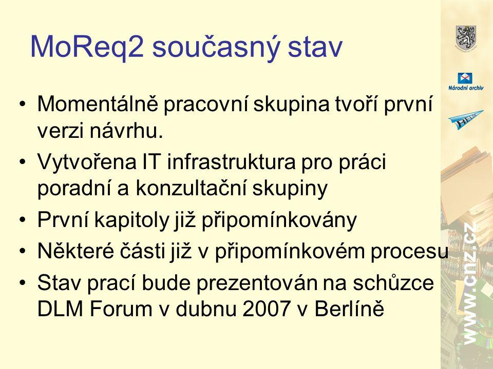 www.cnz.cz MoReq2 současný stav Momentálně pracovní skupina tvoří první verzi návrhu.
