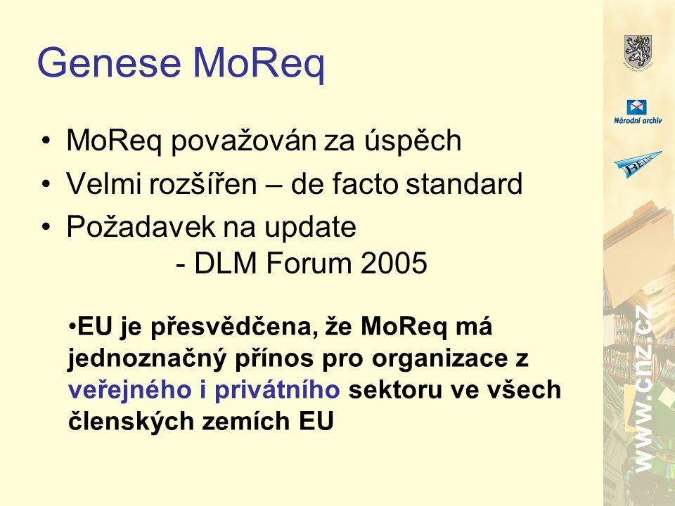 www.cnz.cz Proč MoReq2 .