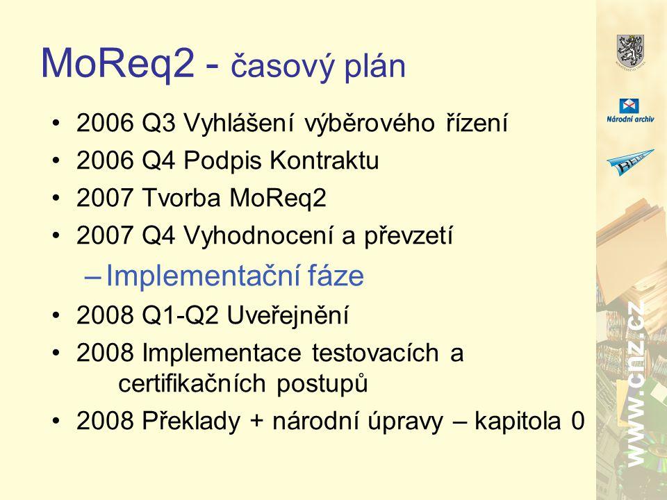 www.cnz.cz MoReq2 - časový plán 2006 Q3 Vyhlášení výběrového řízení 2006 Q4 Podpis Kontraktu 2007 Tvorba MoReq2 2007 Q4 Vyhodnocení a převzetí –Implementační fáze 2008 Q1-Q2 Uveřejnění 2008 Implementace testovacích a certifikačních postupů 2008 Překlady + národní úpravy – kapitola 0