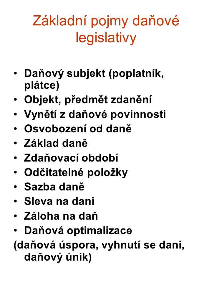 Daňový systém ČR Daňový systém = souhrn všech daní, které se na území určitého státu vybírají.