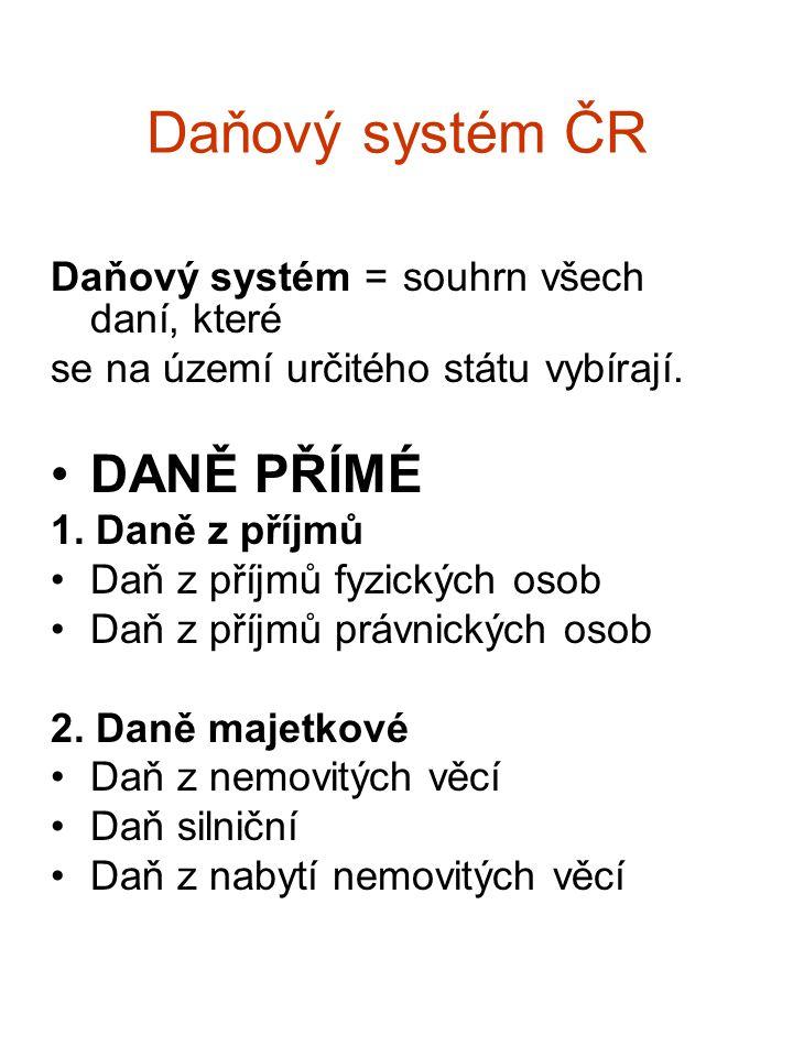Daňový systém ČR Daňový systém = souhrn všech daní, které se na území určitého státu vybírají. DANĚ PŘÍMÉ 1. Daně z příjmů Daň z příjmů fyzických osob