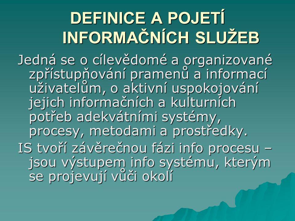 Informační služby knihoven Mgr. Anna Vitásková