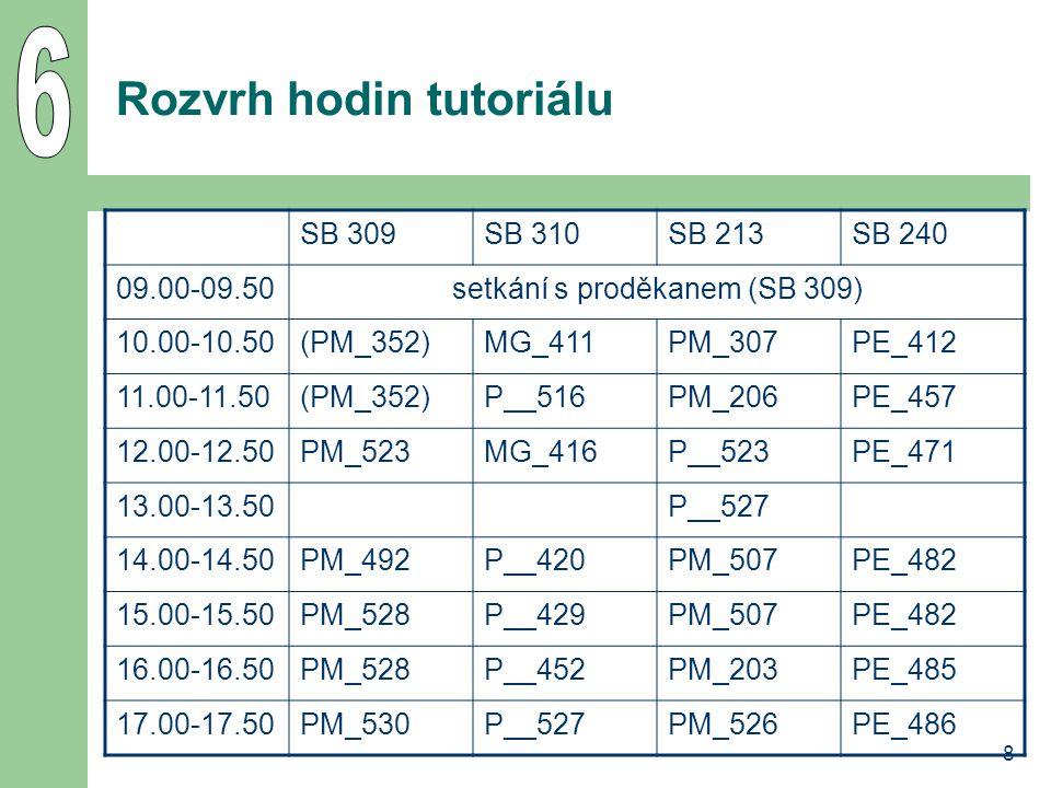 8 Rozvrh hodin tutoriálu SB 309SB 310SB 213SB 240 09.00-09.50setkání s proděkanem (SB 309) 10.00-10.50(PM_352)MG_411PM_307PE_412 11.00-11.50(PM_352)P_