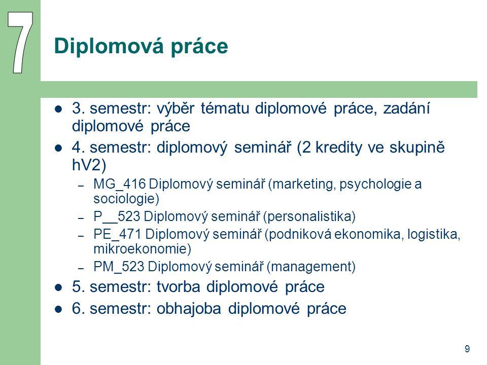 9 Diplomová práce 3. semestr: výběr tématu diplomové práce, zadání diplomové práce 4. semestr: diplomový seminář (2 kredity ve skupině hV2) – MG_416 D