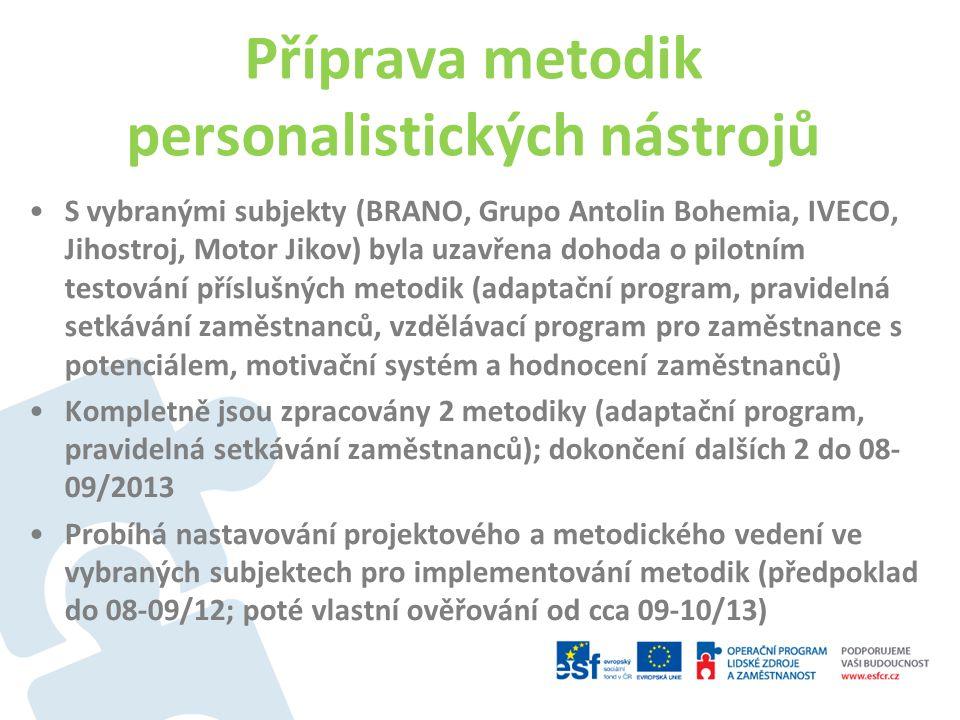 Příprava metodik personalistických nástrojů S vybranými subjekty (BRANO, Grupo Antolin Bohemia, IVECO, Jihostroj, Motor Jikov) byla uzavřena dohoda o pilotním testování příslušných metodik (adaptační program, pravidelná setkávání zaměstnanců, vzdělávací program pro zaměstnance s potenciálem, motivační systém a hodnocení zaměstnanců) Kompletně jsou zpracovány 2 metodiky (adaptační program, pravidelná setkávání zaměstnanců); dokončení dalších 2 do 08- 09/2013 Probíhá nastavování projektového a metodického vedení ve vybraných subjektech pro implementování metodik (předpoklad do 08-09/12; poté vlastní ověřování od cca 09-10/13)