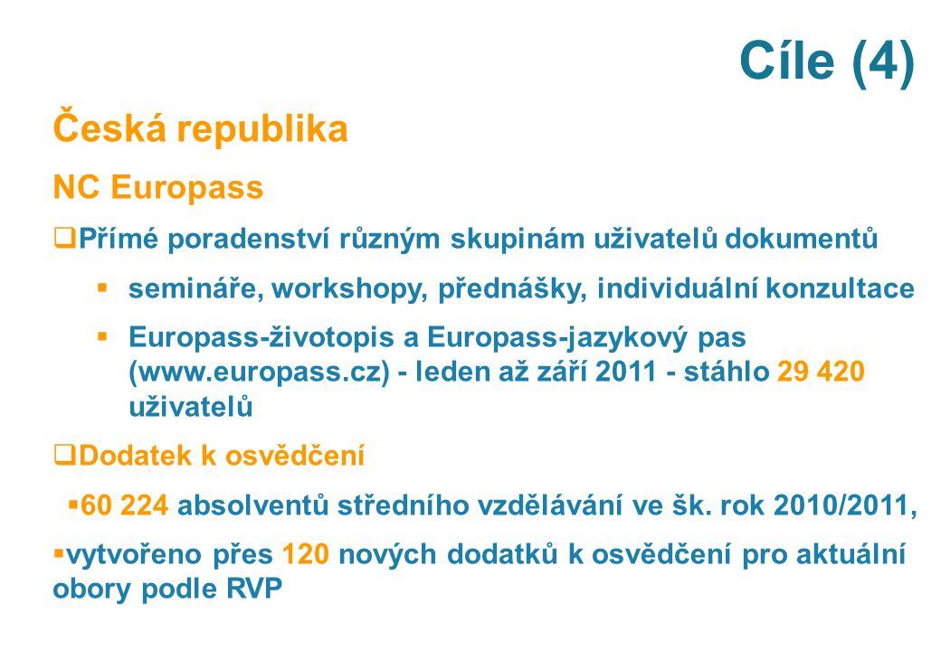 Cíle (4) Česká republika NC Europass  Přímé poradenství různým skupinám uživatelů dokumentů  semináře, workshopy, přednášky, individuální konzultace