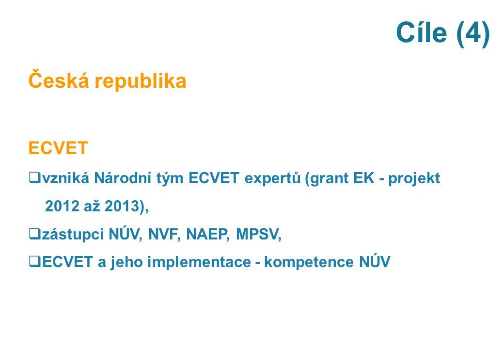 Cíle (4) Česká republika ECVET  vzniká Národní tým ECVET expertů (grant EK - projekt 2012 až 2013),  zástupci NÚV, NVF, NAEP, MPSV,  ECVET a jeho i