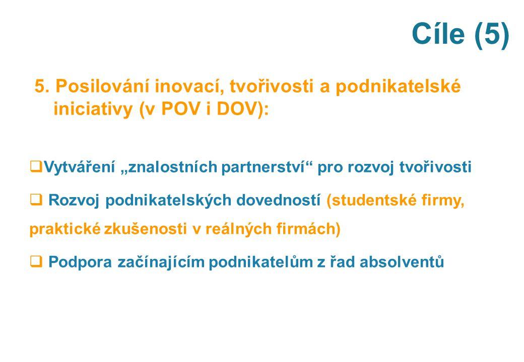 """Cíle (5) 5. Posilování inovací, tvořivosti a podnikatelské iniciativy (v POV i DOV):  Vytváření """"znalostních partnerství"""" pro rozvoj tvořivosti  Roz"""
