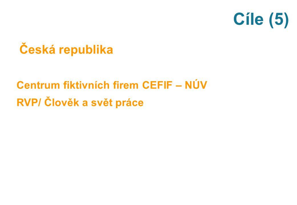 Cíle (5) Česká republika Centrum fiktivních firem CEFIF – NÚV RVP/ Člověk a svět práce