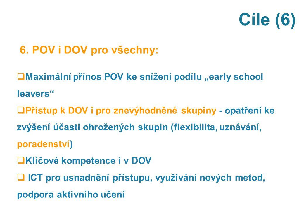 """Cíle (6) 6. POV i DOV pro všechny:  Maximální přínos POV ke snížení podílu """"early school leavers""""  Přístup k DOV i pro znevýhodněné skupiny - opatře"""
