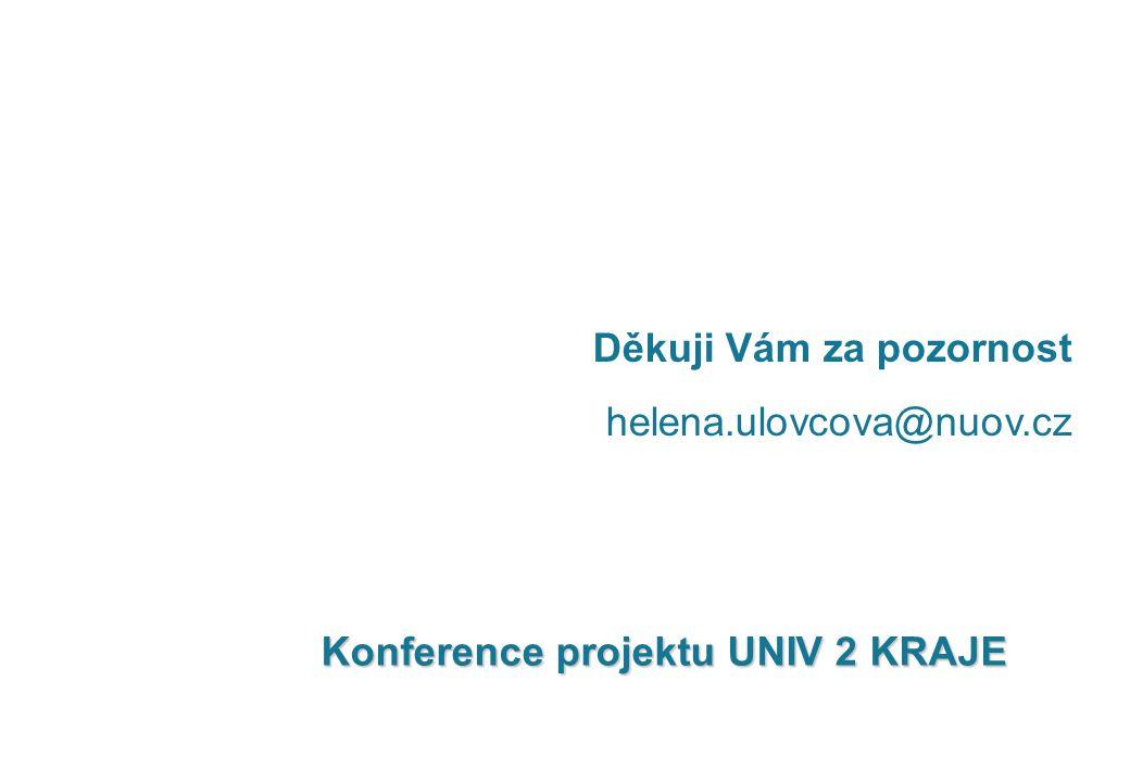 Děkuji Vám za pozornost helena.ulovcova@nuov.cz www.uov.cz Konference projektu UNIV 2 KRAJE