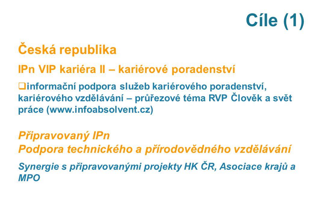 Cíle (1) Česká republika IPn VIP kariéra II – kariérové poradenství  informační podpora služeb kariérového poradenství, kariérového vzdělávání – průř