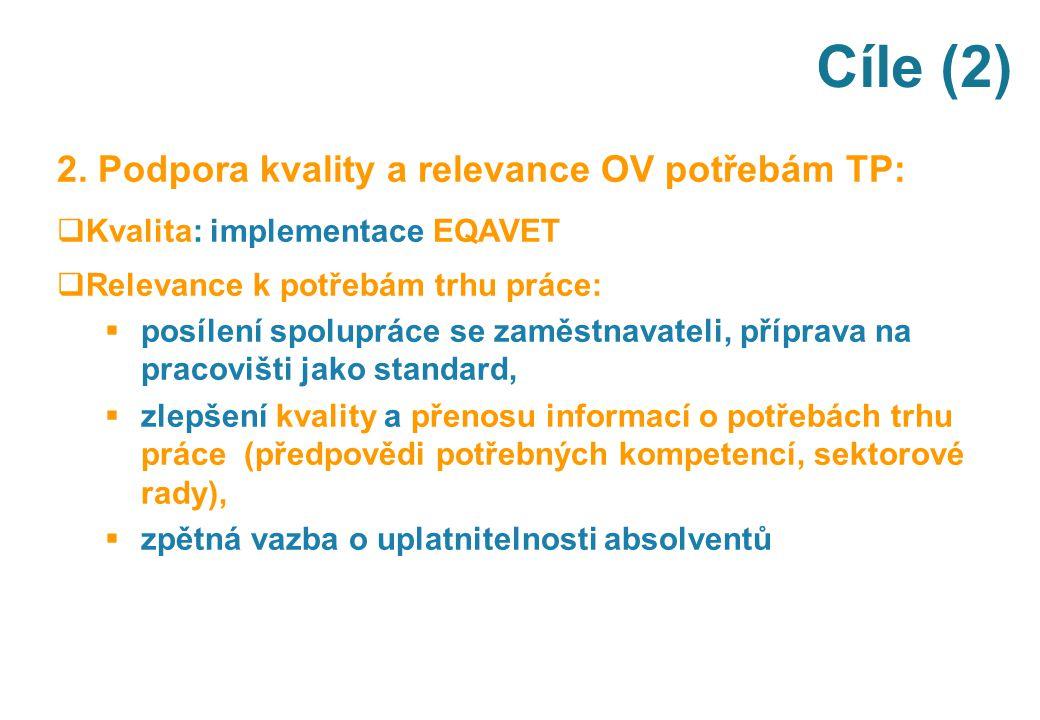 Cíle (2) 2. Podpora kvality a relevance OV potřebám TP:  Kvalita: implementace EQAVET  Relevance k potřebám trhu práce:  posílení spolupráce se zam