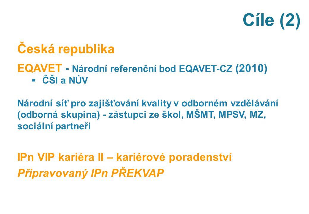 Cíle (2) Česká republika EQAVET - Národní referenční bod EQAVET-CZ (2010)  ČŠI a NÚV Národní síť pro zajišťování kvality v odborném vzdělávání (odbor
