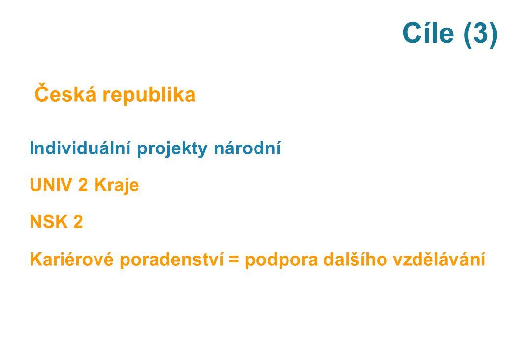 Cíle (3) Česká republika Individuální projekty národní UNIV 2 Kraje NSK 2 Kariérové poradenství = podpora dalšího vzdělávání