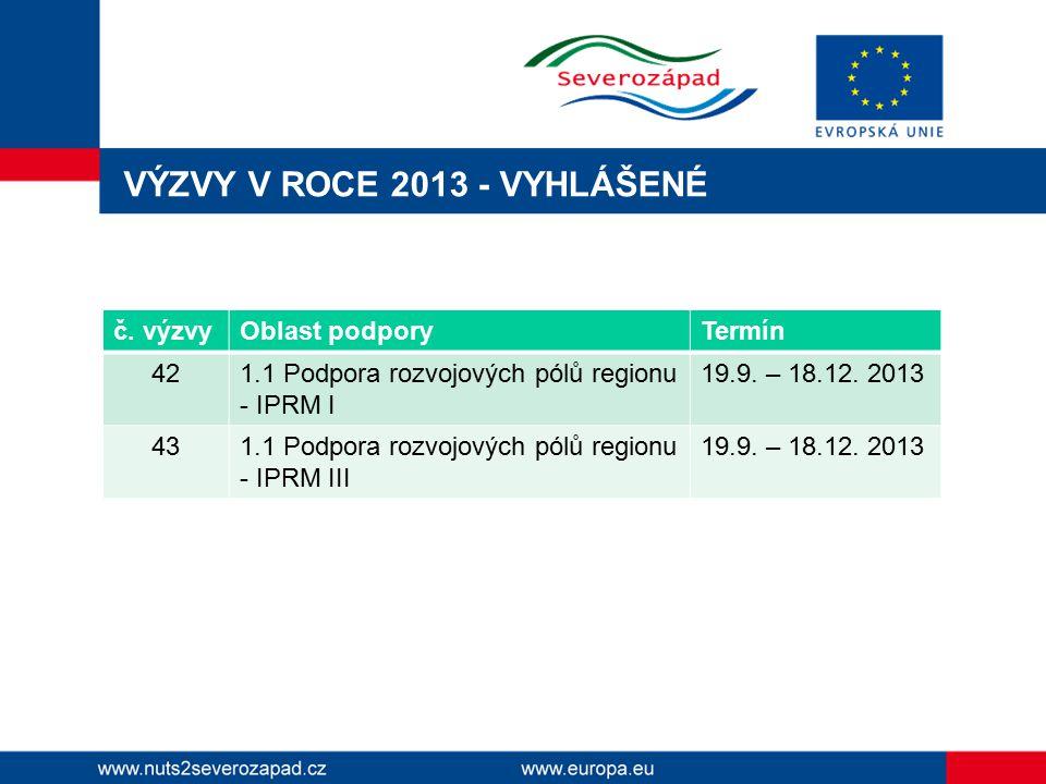 VÝZVY V ROCE 2013 - PŘIPRAVOVANÉ č.