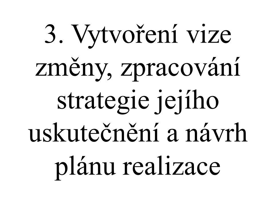 3. Vytvoření vize změny, zpracování strategie jejího uskutečnění a návrh plánu realizace