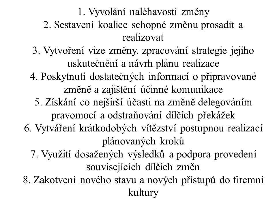 1. Vyvolání naléhavosti změny 2. Sestavení koalice schopné změnu prosadit a realizovat 3.