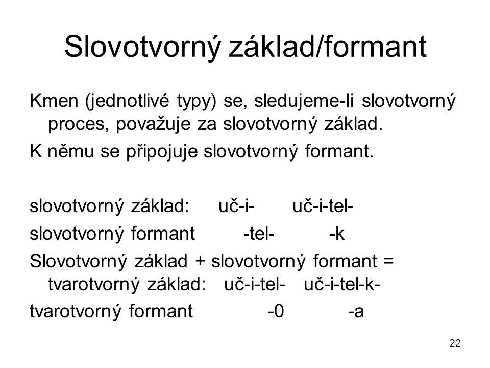 22 Slovotvorný základ/formant Kmen (jednotlivé typy) se, sledujeme-li slovotvorný proces, považuje za slovotvorný základ. K němu se připojuje slovotvo