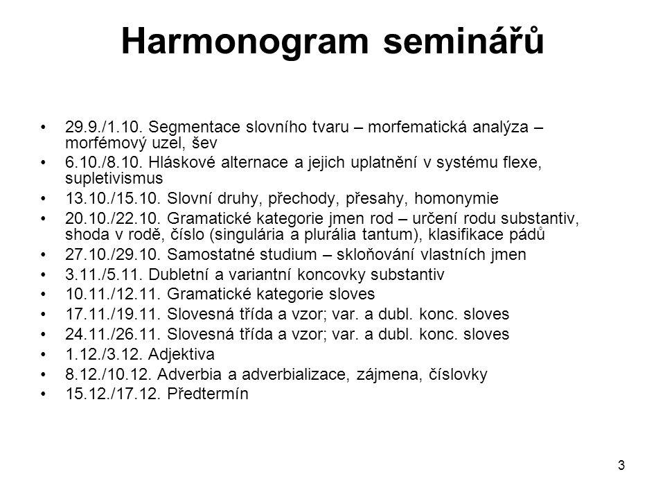 3 Harmonogram seminářů 29.9./1.10. Segmentace slovního tvaru – morfematická analýza – morfémový uzel, šev 6.10./8.10. Hláskové alternace a jejich upla