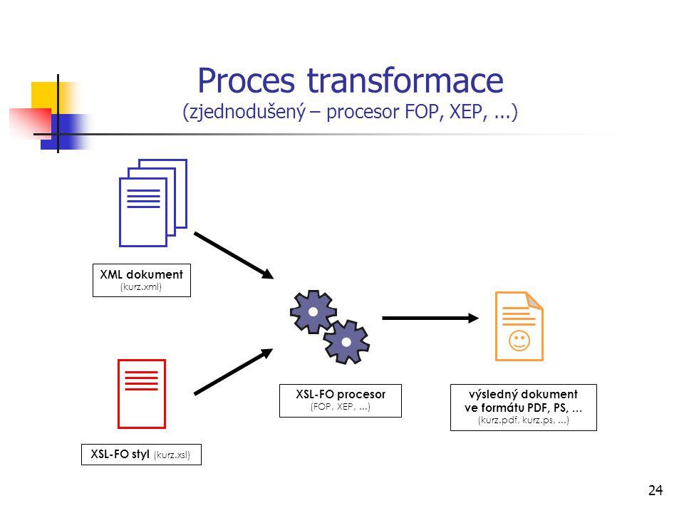 24 Proces transformace (zjednodušený – procesor FOP, XEP,...) XML dokument (kurz.xml) XSL-FO styl (kurz.xsl) výsledný dokument ve formátu PDF, PS,...