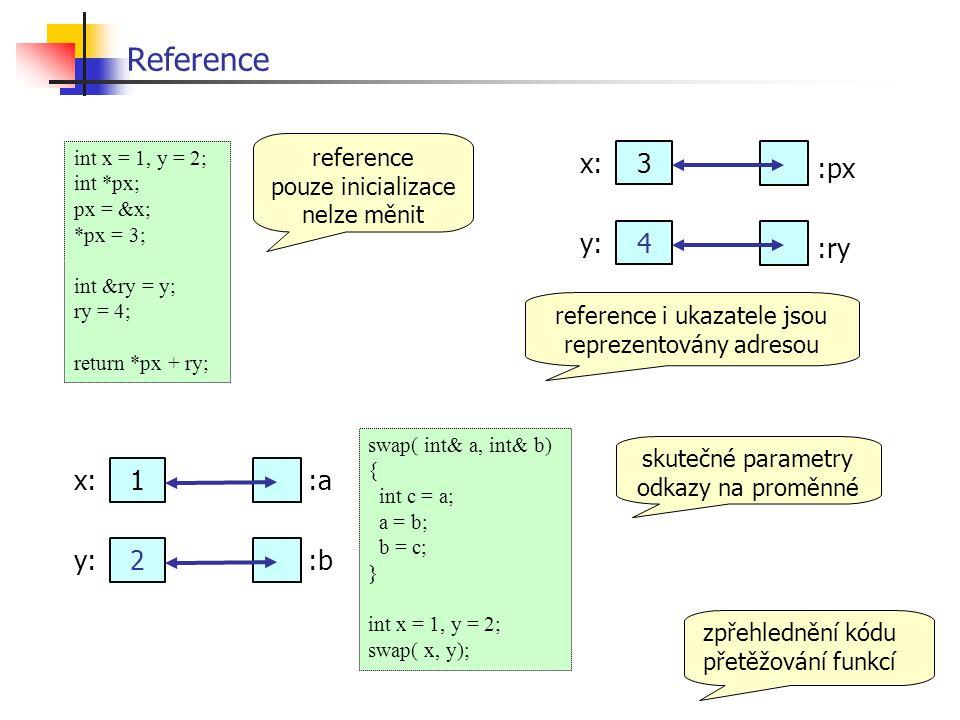 Reference int x = 1, y = 2; int *px; px = &x; *px = 3; int &ry = y; ry = 4; return *px + ry; reference pouze inicializace nelze měnit 3 x: :px 4 y: :ry reference i ukazatele jsou reprezentovány adresou swap( int& a, int& b) { int c = a; a = b; b = c; } int x = 1, y = 2; swap( x, y); skutečné parametry odkazy na proměnné 1 x::a 2 y::b zpřehlednění kódu přetěžování funkcí
