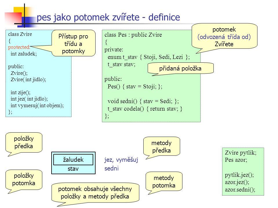 pes jako potomek zvířete - definice class Pes : public Zvire { private: enum t_stav { Stoji, Sedi, Lezi }; t_stav stav; public: Pes() { stav = Stoji; }; void sedni() { stav = Sedi; }; t_stav codela() { return stav; } }; potomek (odvozená třída od) Zvířete class Zvire { protected: int zaludek; public: Zvire(); Zvire( int jidlo); int zije(); int jez( int jidlo); int vymesuj( int objem); }; přidaná položka položky potomka jez, vyměšuj stav žaludek sedni položky předka metody předka metody potomka Zvire pytlik; Pes azor; pytlik.jez(); azor.jez(); azor.sedni(); potomek obsahuje všechny položky a metody předka Přístup pro třídu a potomky