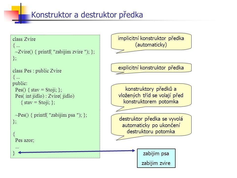 Konstruktor a destruktor předka class Zvire {...