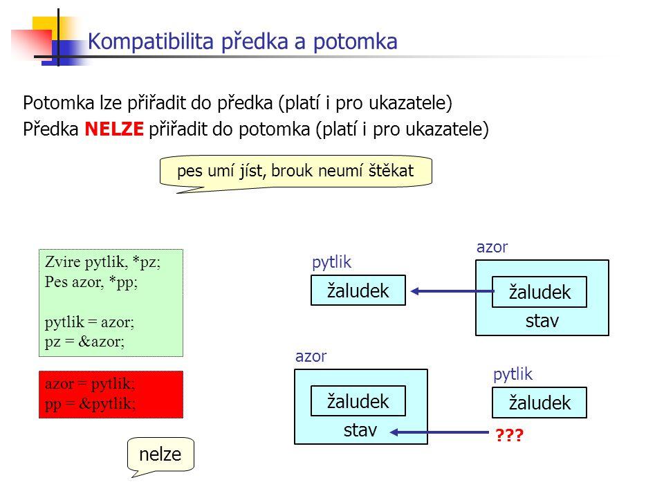 Potomka lze přiřadit do předka (platí i pro ukazatele) Předka NELZE přiřadit do potomka (platí i pro ukazatele) Kompatibilita předka a potomka pes umí jíst, brouk neumí štěkat azor Zvire pytlik, *pz; Pes azor, *pp; pytlik = azor; pz = &azor; azor = pytlik; pp = &pytlik; stav žaludek pytlik žaludek stav žaludek pytlik azor ??.