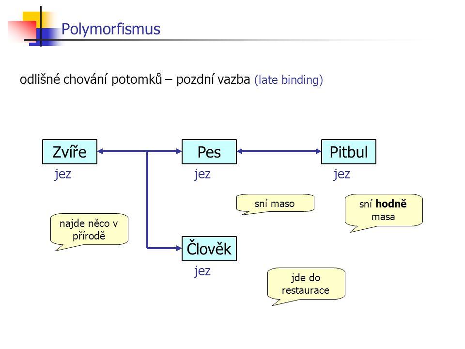 odlišné chování potomků – pozdní vazba (late binding) Polymorfismus najde něco v přírodě ZvířePesPitbul Člověk jez sní maso sní hodně masa jde do restaurace