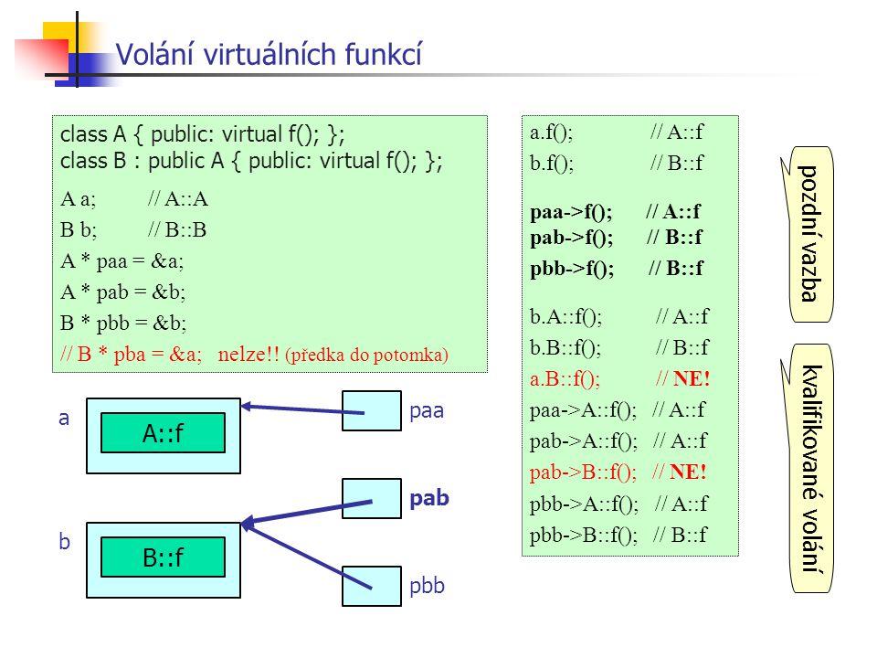Volání virtuálních funkcí class A { public: virtual f(); }; class B : public A { public: virtual f(); }; A a;// A::A B b;// B::B A * paa = &a; A * pab = &b; B * pbb = &b; // B * pba = &a; nelze!.