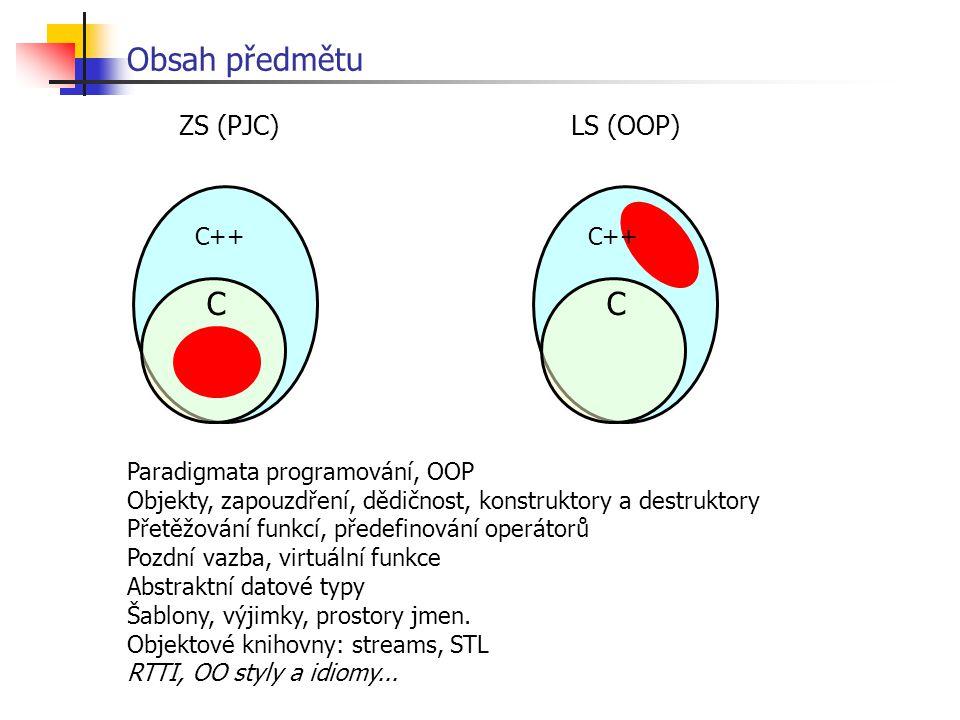 ZS (PJC) LS (OOP) Obsah předmětu CC C++ Paradigmata programování, OOP Objekty, zapouzdření, dědičnost, konstruktory a destruktory Přetěžování funkcí, předefinování operátorů Pozdní vazba, virtuální funkce Abstraktní datové typy Šablony, výjimky, prostory jmen.