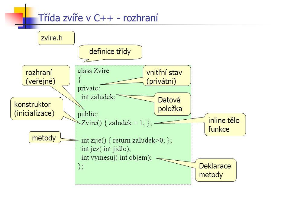 Třída zvíře v C++ - rozhraní class Zvire { private: int zaludek; public: Zvire() { zaludek = 1; }; int zije() { return zaludek>0; }; int jez( int jidlo); int vymesuj( int objem); }; definice třídy vnitřní stav (privátní) rozhraní (veřejné) metody zvire.h konstruktor (inicializace) inline tělo funkce Datová položka Deklarace metody